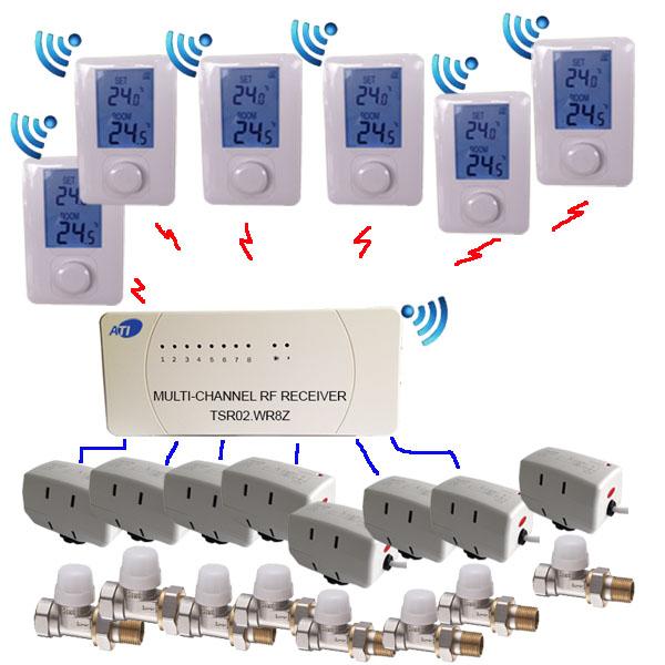 [ATI]TSR02HVR-DIY-7R-10V15S-10S3160  <br>무선 각방 온도조절기 DIY  방6개/밸브9개 용
