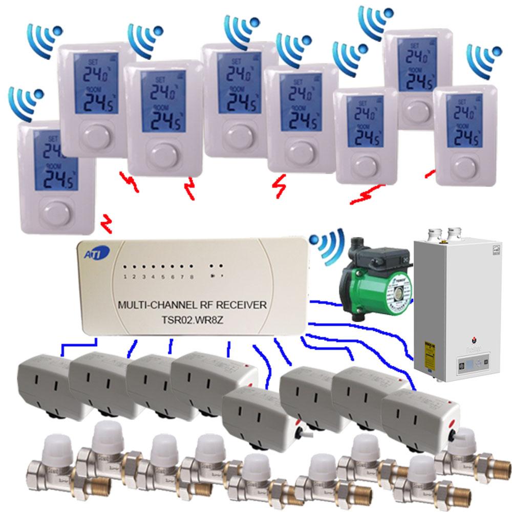 [ATI]TSR02HVR-DIY-7R-8V15S-8S3160  무선 각방 온도조절기 DIY  방6개/밸브9개 용